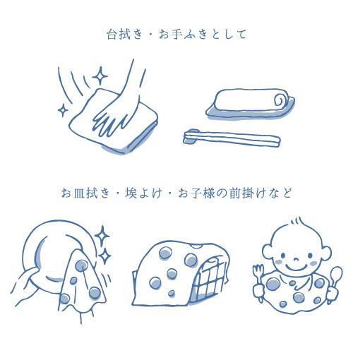 Kitchen to cloth(キチンとクロス)